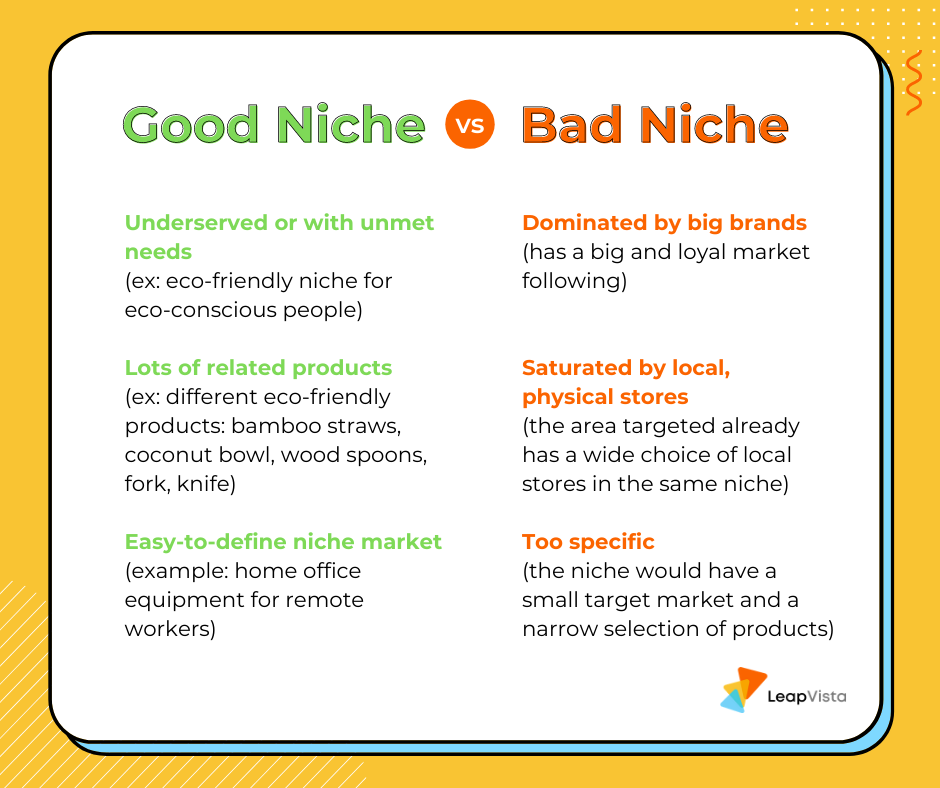 Infographic showing the traits of a good and bad dropshipping niche