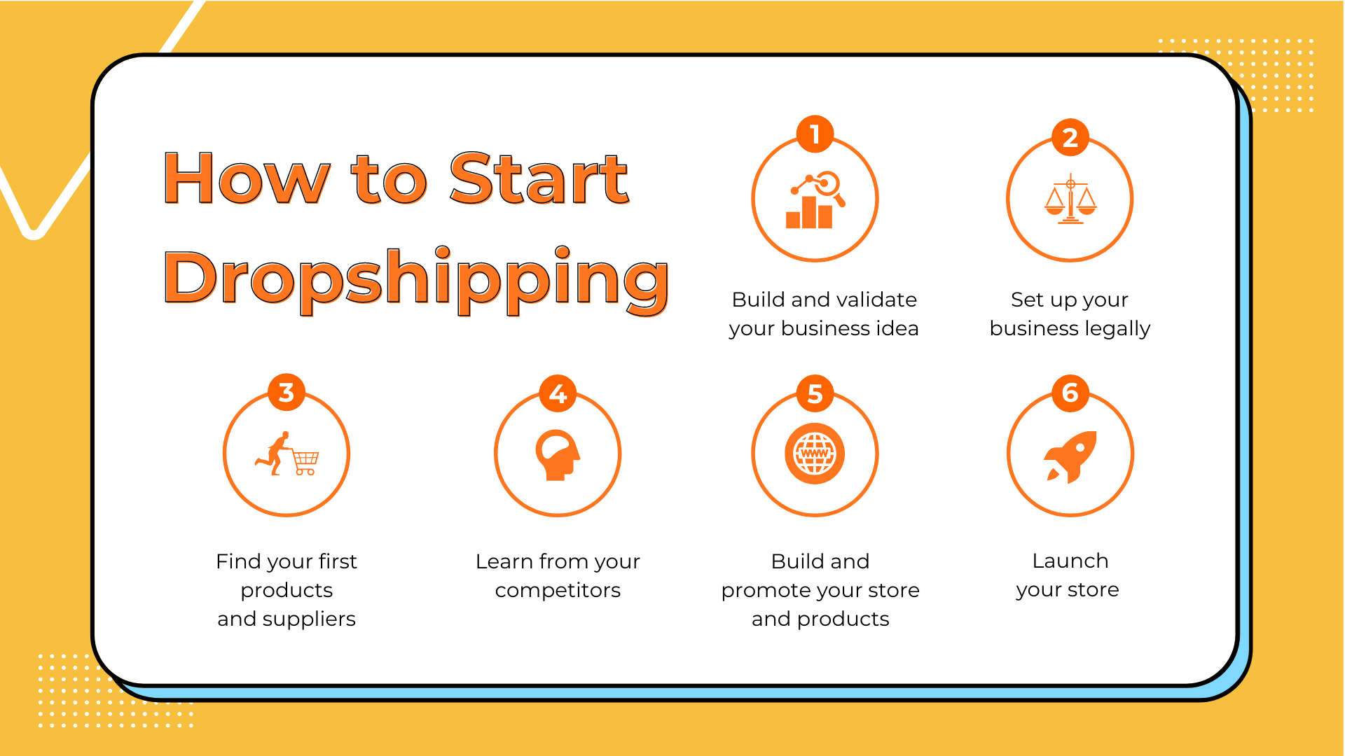 Steps on how to start a dropshipping business by LeapVista
